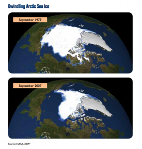 The extent of ocean that sea ice covers is decreasing