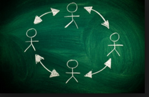 The Gift of Reciprocity gameplan for success