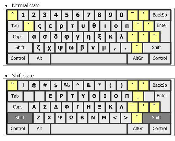 keyboard maps
