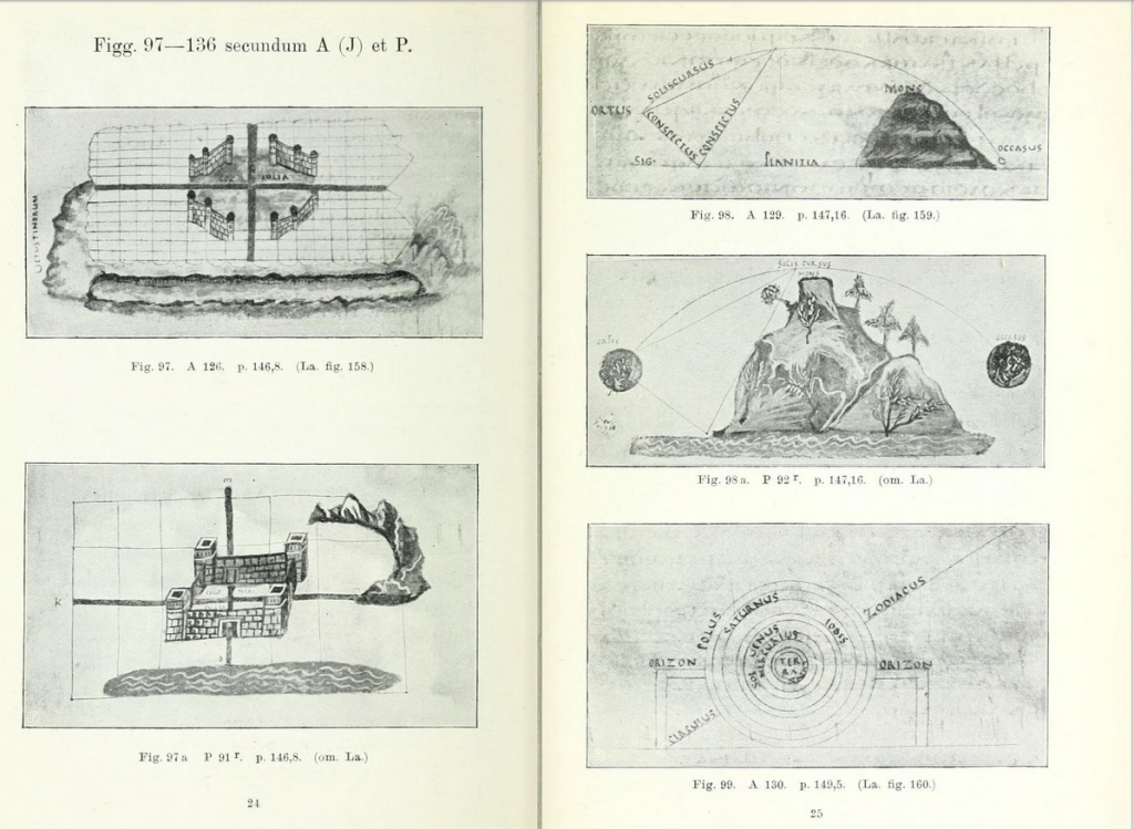 drawings of geometrical constructions with landscape figures made toi illustrate surveying manuals.