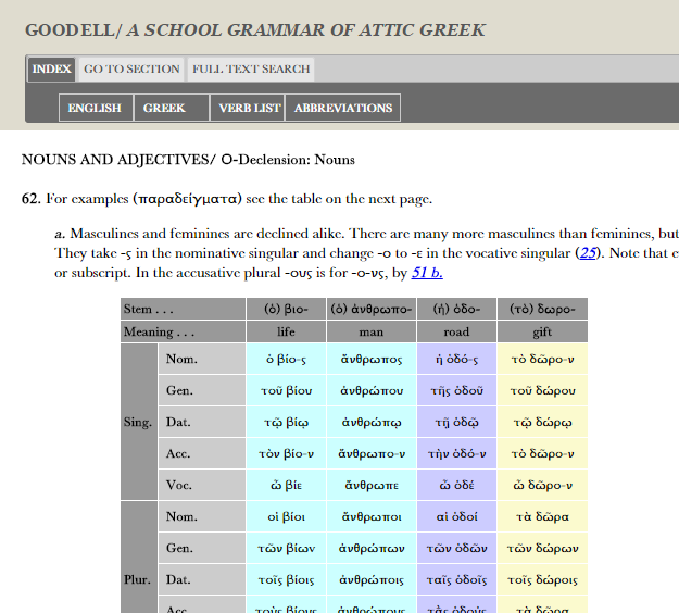 Greek grammatical table with green, grey and yellow shading.