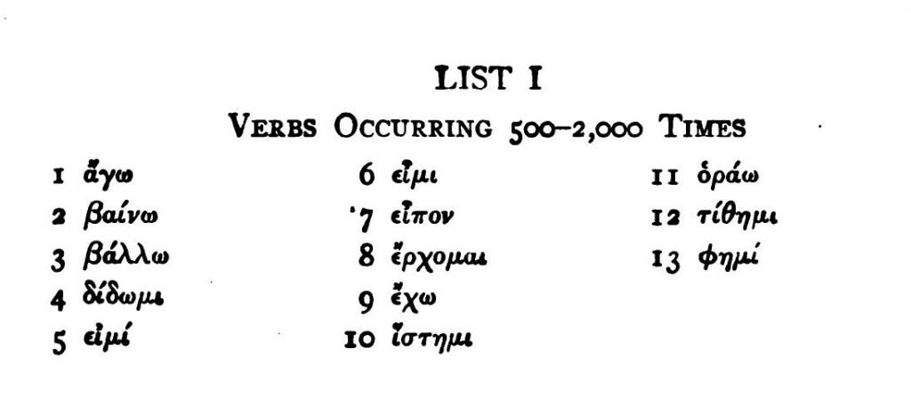 list of 13 common Greek verbs