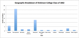 A graphic representation of the geographical demographics of the class of 1862.