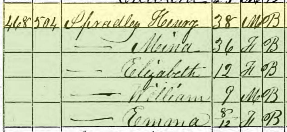 Census record.