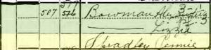Census 1900.