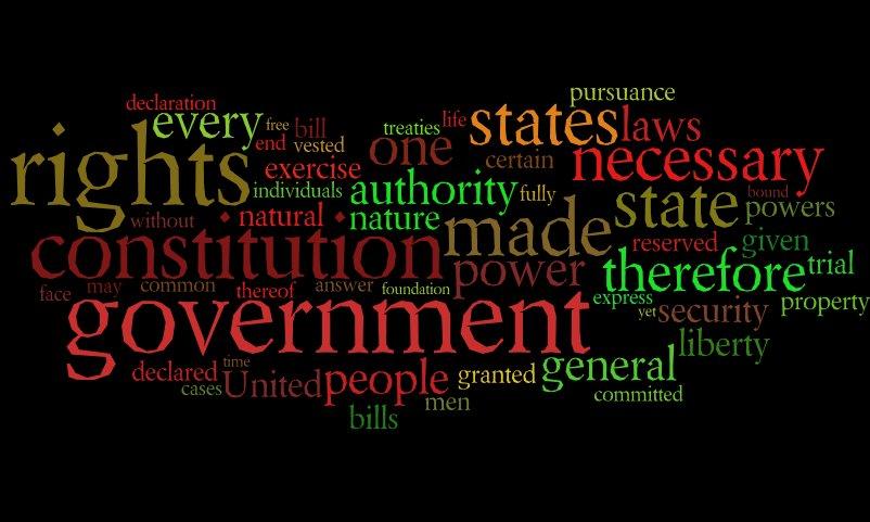 Anti-Federalists vs Federalists Chart