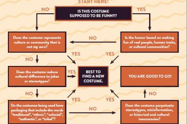 Costumes and Cultural Appropriation