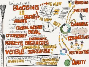 educational-blogging
