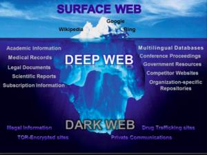 https://www.google.com/search?q=tip+of+the+iceberg+of+technology&rlz=1C5CHFA_enUS576US584&espv=2&biw=1600&bih=770&source=lnms&tbm=isch&sa=X&ved=0ahUKEwjo77L1q5XQAhWFPiYKHaXKDr8Q_AUIBigB&dpr=0.9#imgrc=EB2hKv6OtVr74M%3A